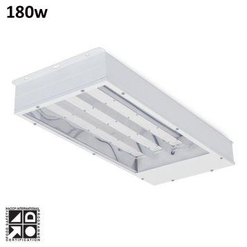 L2U-252 180w LED Low Bay Light